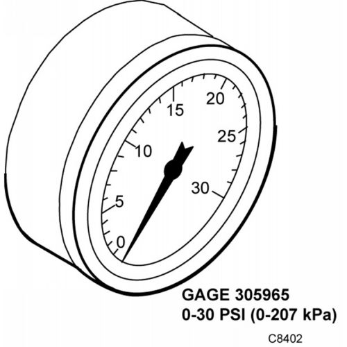 Gauge Archives